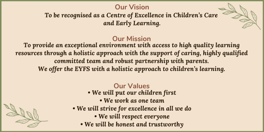 FDN Home Page - Vision Mission & Values